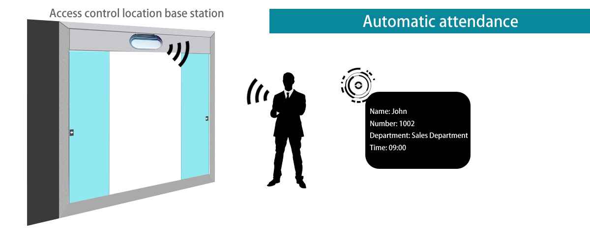 Access Control Location Base Station