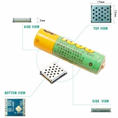TRW-960S 868~960MHz雙向模組